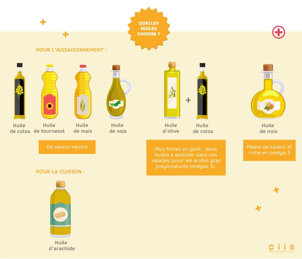 Quelles huiles choisir ?